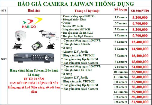 ban camera tphcm, ban camera hcm, ban camera tai hcm