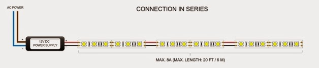 Ledstripsales flexible led strip lights wiring diagram led strip wiring diagram without dimmer in series asfbconference2016 Choice Image