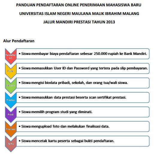 Panduan Pendaftaran Mahasiswa Baru UIN Maliki Malang 2013