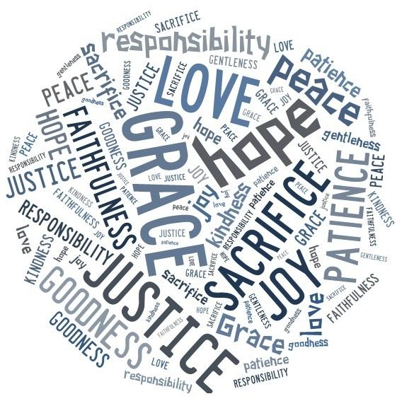 Value of moral education essay