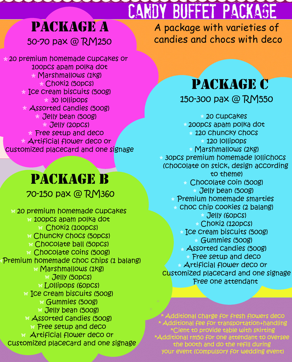 Candy Buffet Labels Cake Ideas And Designs