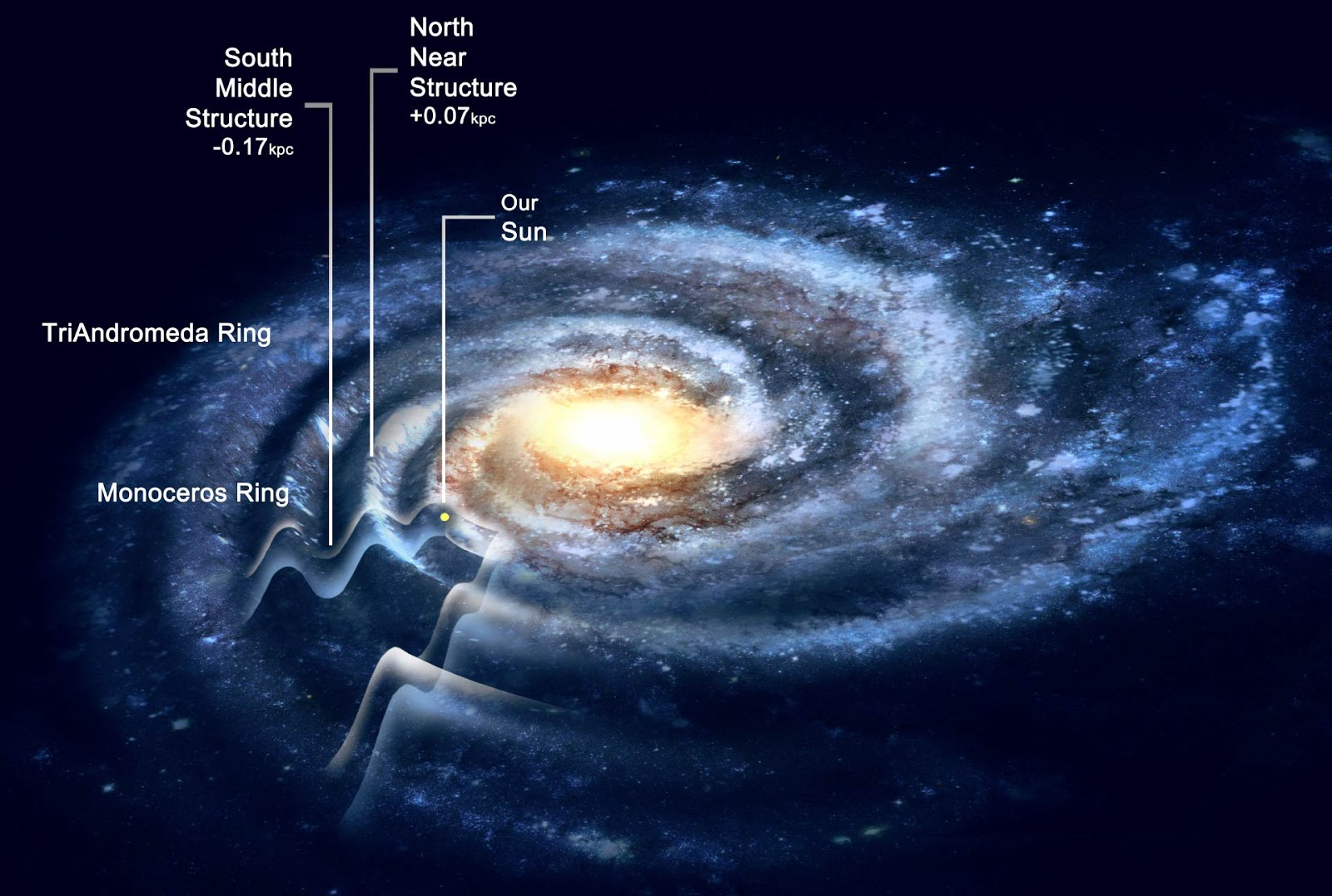 Mind Bending Facts About The Milky Way Galaxy Sci Tech