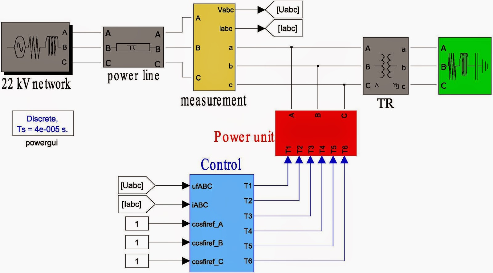 Power electronics projects