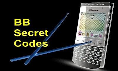 Kumpulan Lengkap Kode Rahasia pada BlackBerry