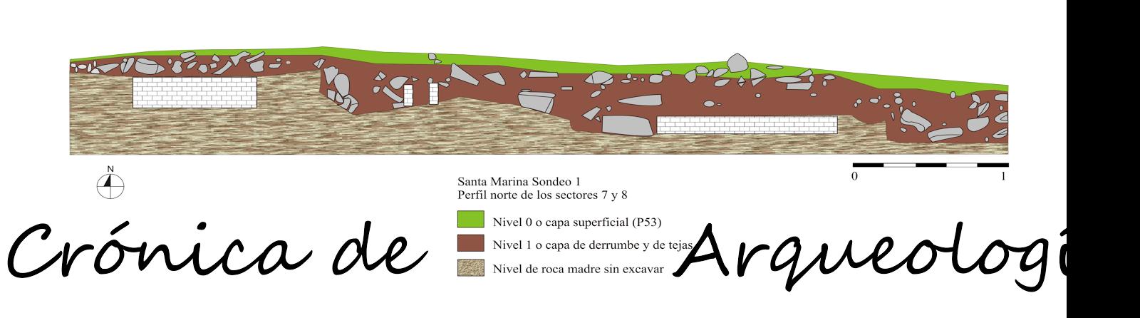 Crónica de arqueología