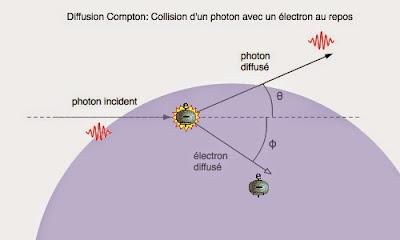 Td avec corrigé  Mécanique quantique  smp et smc  s4