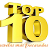 ¡ESPECIAL! #Top10 ¡Las telenovelas más fracasadas del 2012 en Puerto Rico!