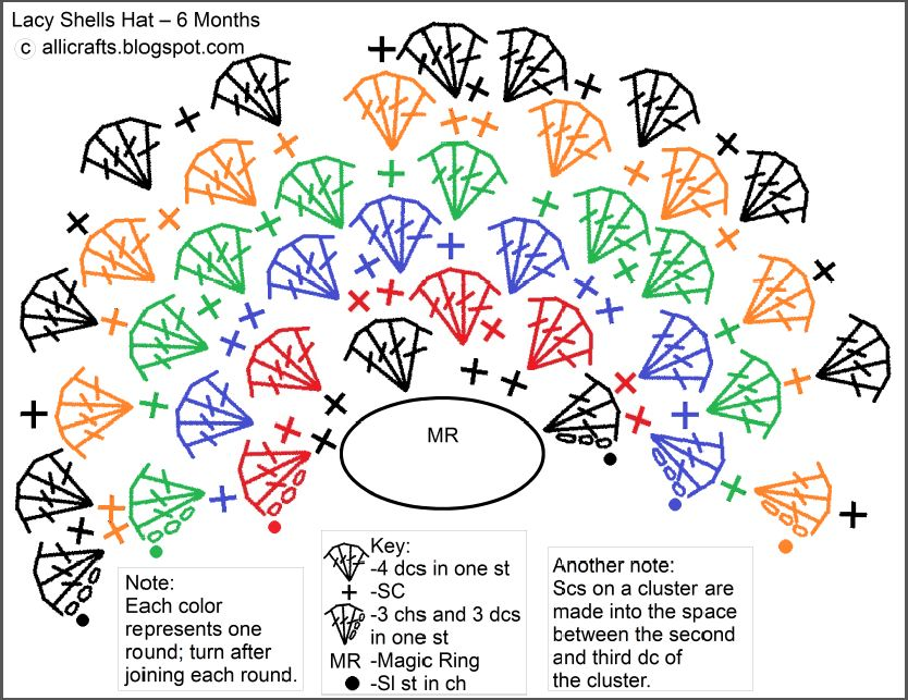 Crochet Hat Pattern Diagram ~ Traitoro for .
