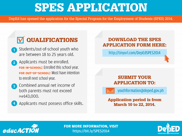 SPES Application Form