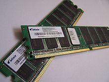 Perangkat RAM pada Komputer