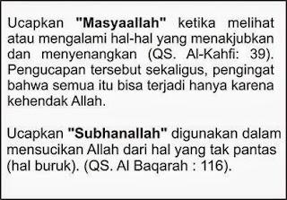Ungkapan Subhanallah dan Masyaallah