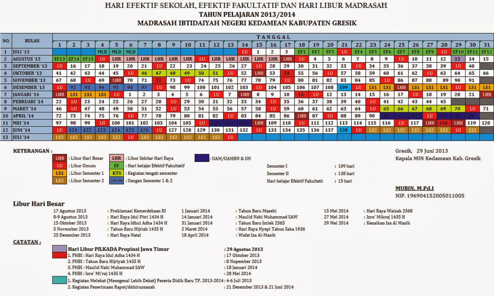 kalender, kalender pendidikan, pendidikan, MIN, madrasah,