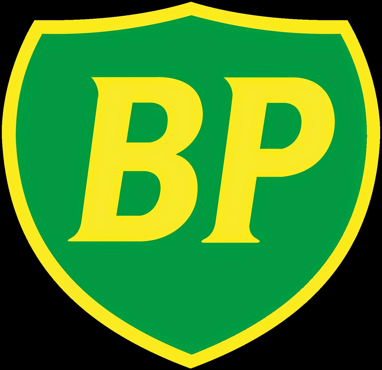 All About Logo: BP Logo