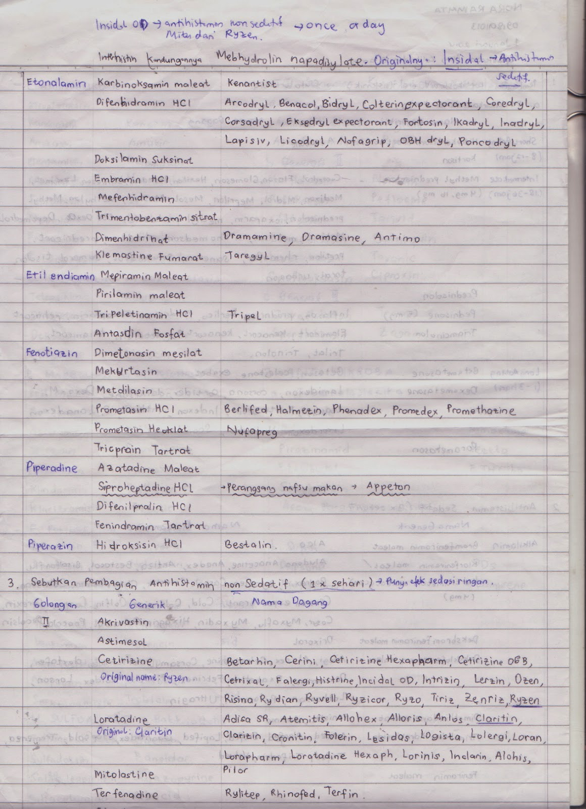 pembagian kortikosteroid pdf