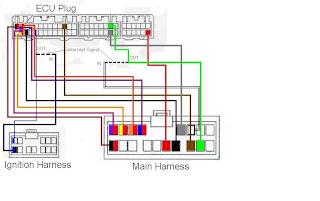 G Reddy Emanage Wiring Diagram Friendship Bracelet