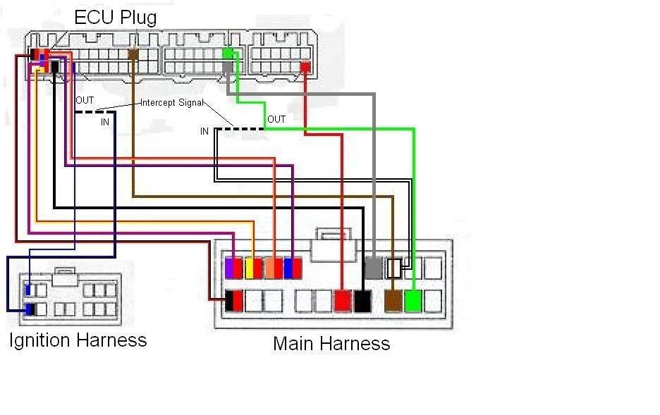 Awesome Apexi Rsm Wiring Diagram Photos Images For Wiring – Ka24de Fuse Diagram