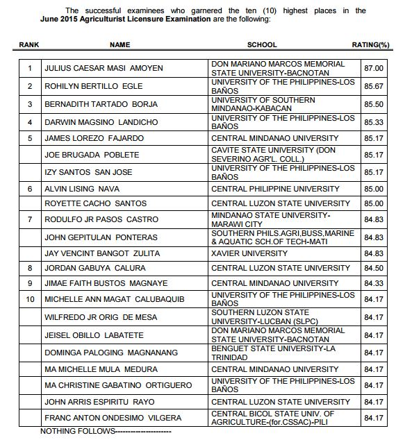 DMMMSU grad tops June 2015 Agriculturist board exam