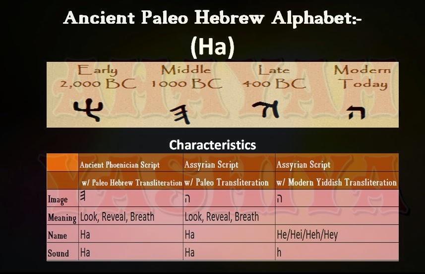 ahayah yashiya - learn ancient phoenician paleo hebrew: hebrew