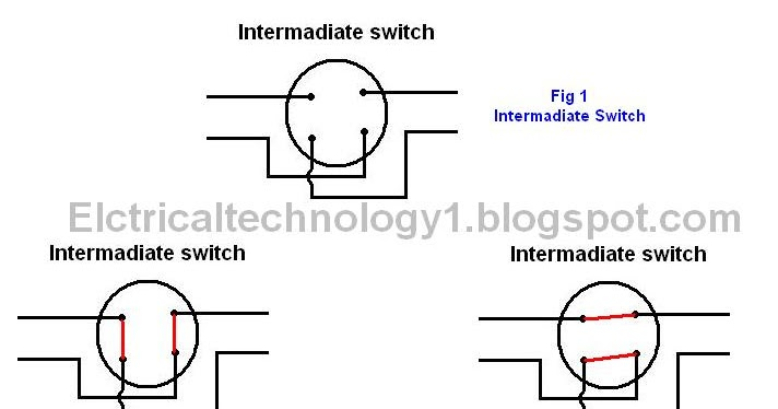 Electrical technology what is intermediate switch, its on two way switch intermediate Intermediate Switch Wiring intermediate switch symbol