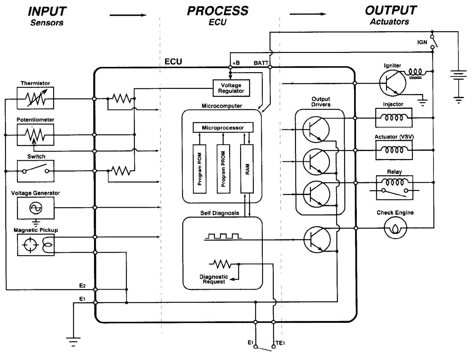 efi engine control 1