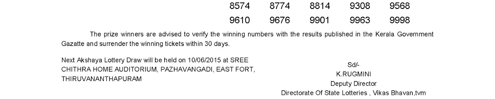 Akshaya Lottery AK 192 Result 3-6-2015