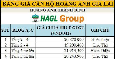 Bảng Giá Hoàng Anh Thanh Bình
