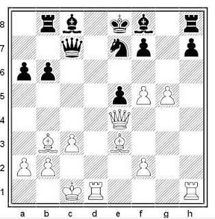 Posición de la partida de ajedrez Chunko - Kormy (Chipre, 1988)