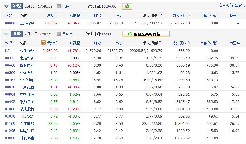 中国株コバンザメ投資ウォッチ銘柄watch20140211