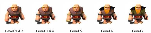 Gambar giant mulai level 1 sampai level 7