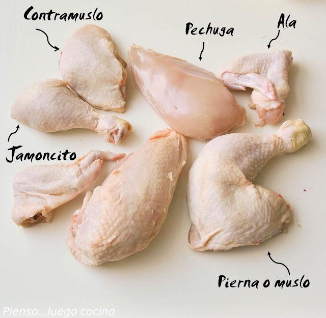 Pienso luego cocino cortar pollo for Cocinar un pollo entero