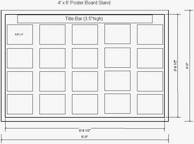Virtual poster board template