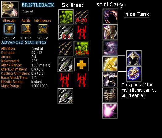 Bristleback Dota  Build
