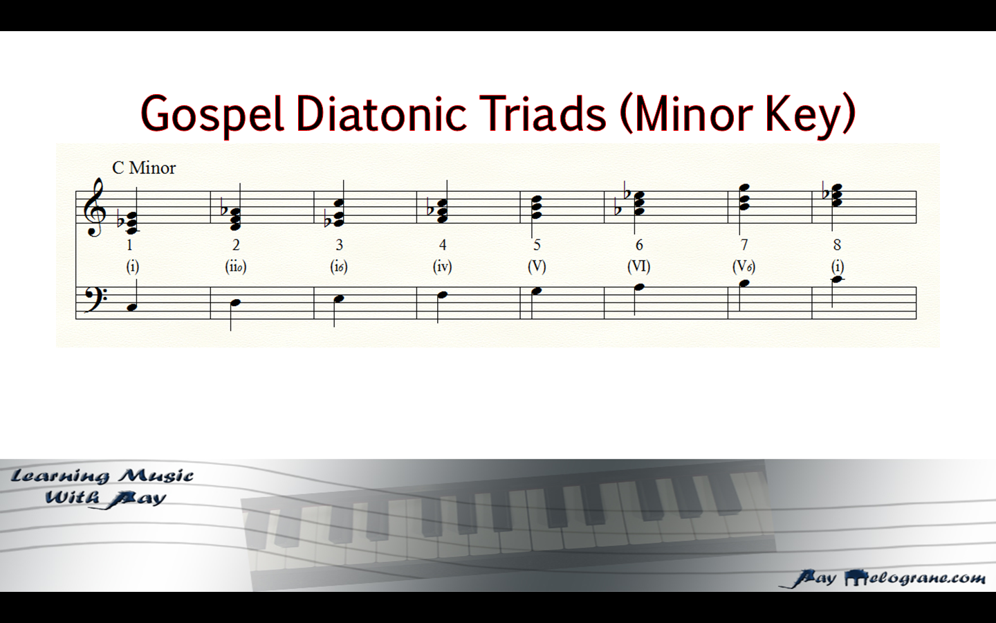 Learning music with ray blog gospel piano part 1 diatonic triads these changes were applied to the gospel version of the diatonic triads displayed in this video but other substitutions are also discussed in the lesson hexwebz Gallery