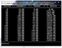 Konversi SUHU Pascal | Source Code Pascal