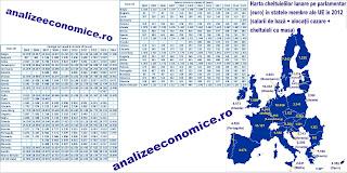 Câte salarii minime intră în cheltuielile cu un parlamentar în statele UE.