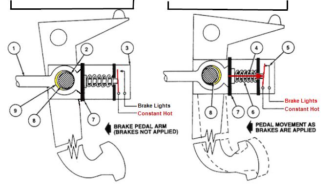 lelu u0026 39 s 66 mustang  modified brake light switch for csrp kit