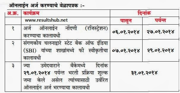 Important Dates For Maharashtra Prisons 2014
