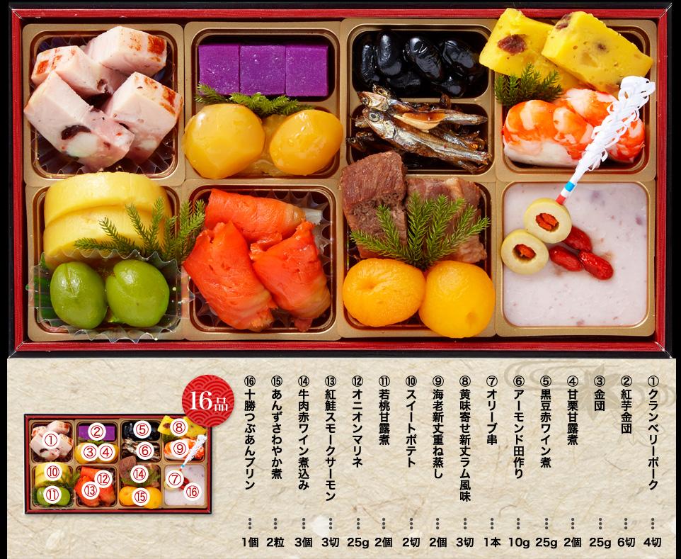北海道函館「花びし」監修和洋二段重 絢珠4