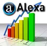 Blog Info, Alexa Banner