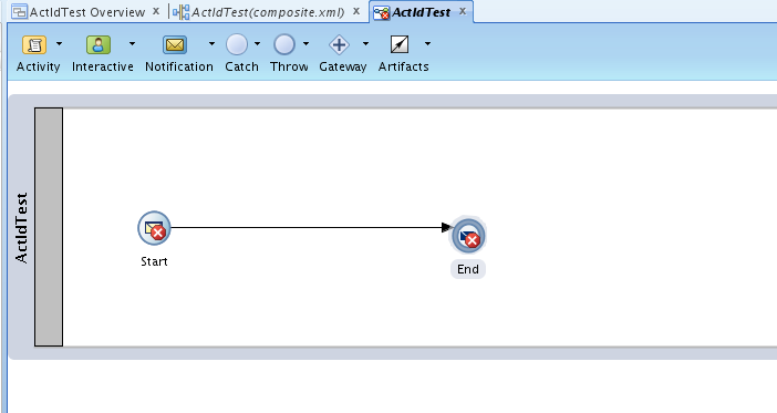 and when i add an activity i get this - Bpmn Xml