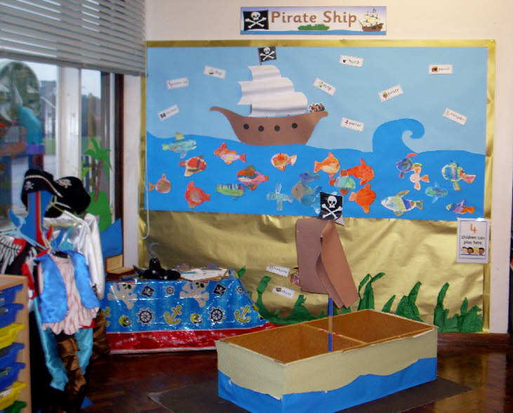 Classroom Theme For Preschool ~ Pirates nautical themed classrooms clutter free classroom