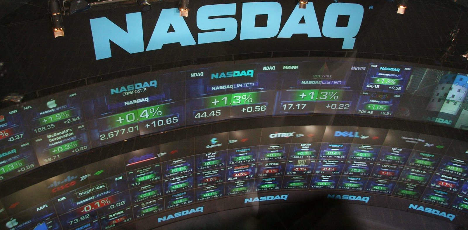 todays stock market news and analysis nasdaqcom nasdaq