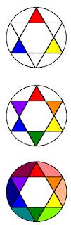 khái niệm cơ bản về màu sắc trong in
