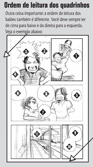 Instruções para ler mangás