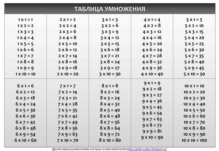Скачать фото таблица умножения