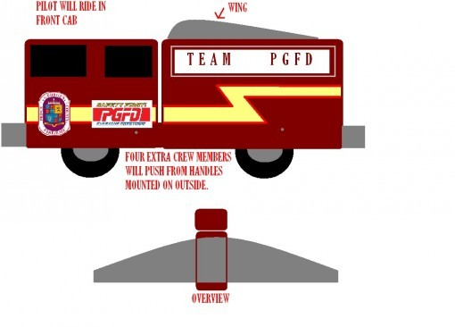 Design of PGPD Flugtag Craft