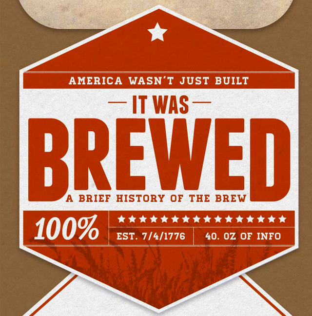 america was brewed