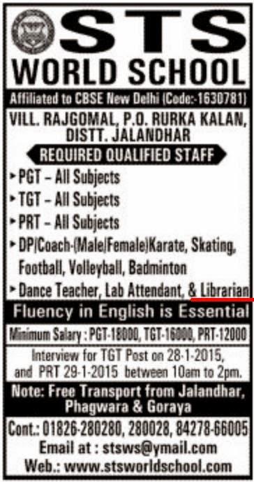 tribune jobs in ludhiana