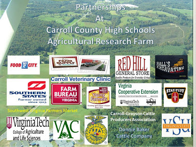Carroll County Agriculture Partnerships