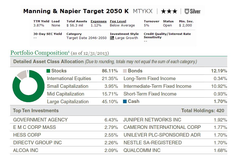 Manning & Napier Target 2050 Fund (MTYKX)